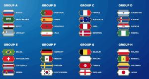 gruppi mondiali 2018