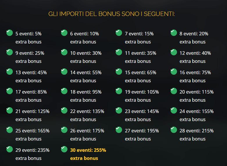 tabella bonus multiple planet win